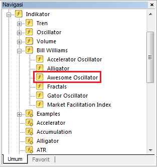 Awesome Oscillator location