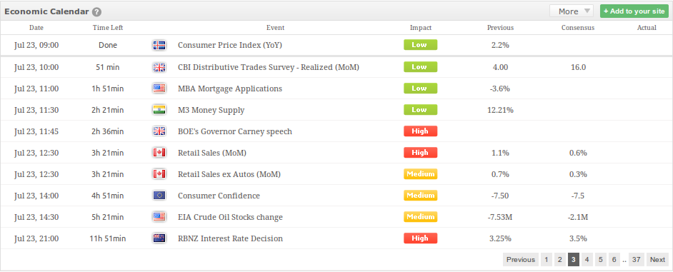 5 Tips Trading Memanfaatkan Kalender Ekonomi - Artikel Forex
