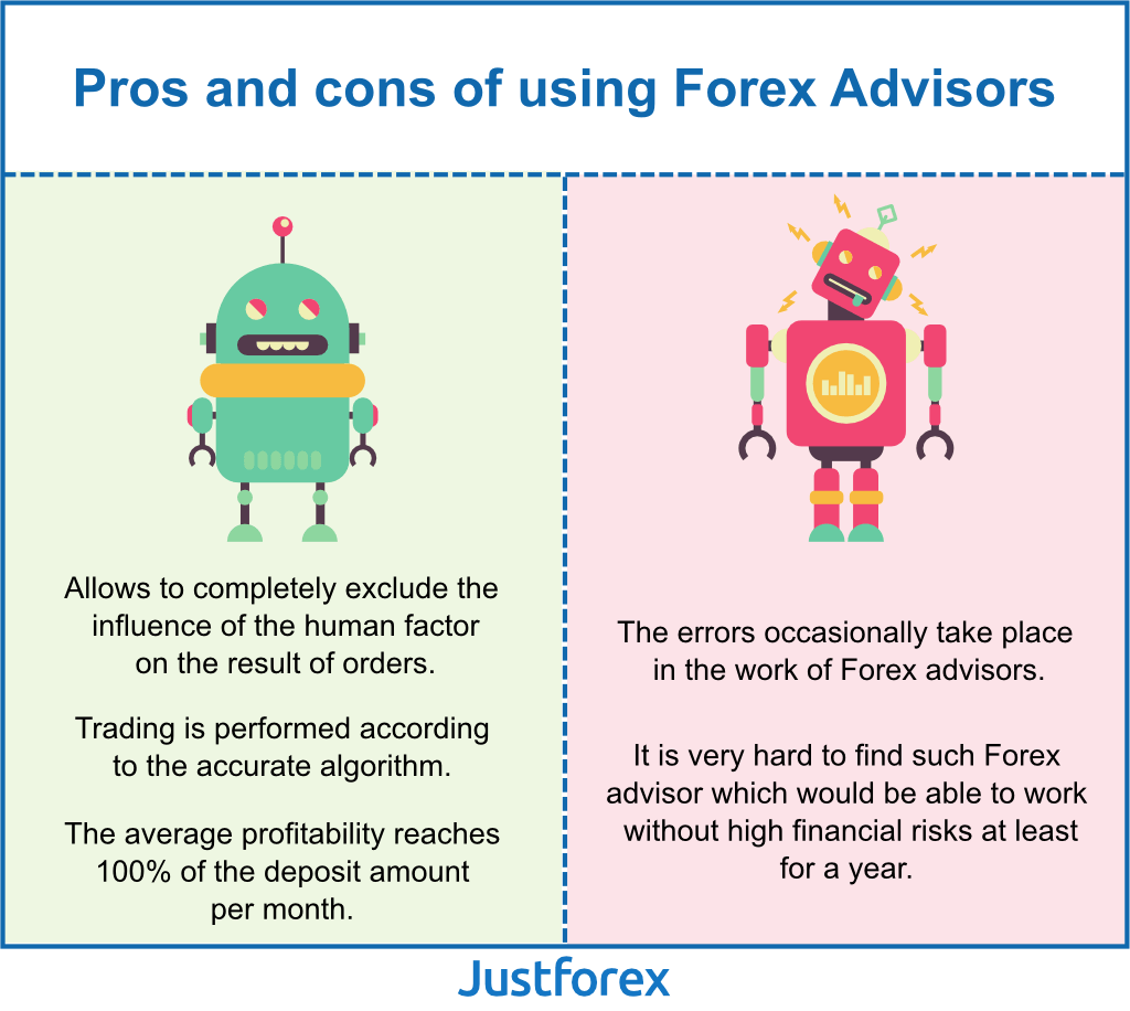 Forex advisors: pros and cons